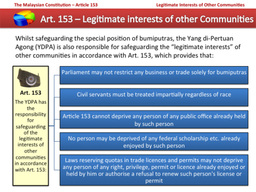 Article 153 Legitimate Interests of Other Communities